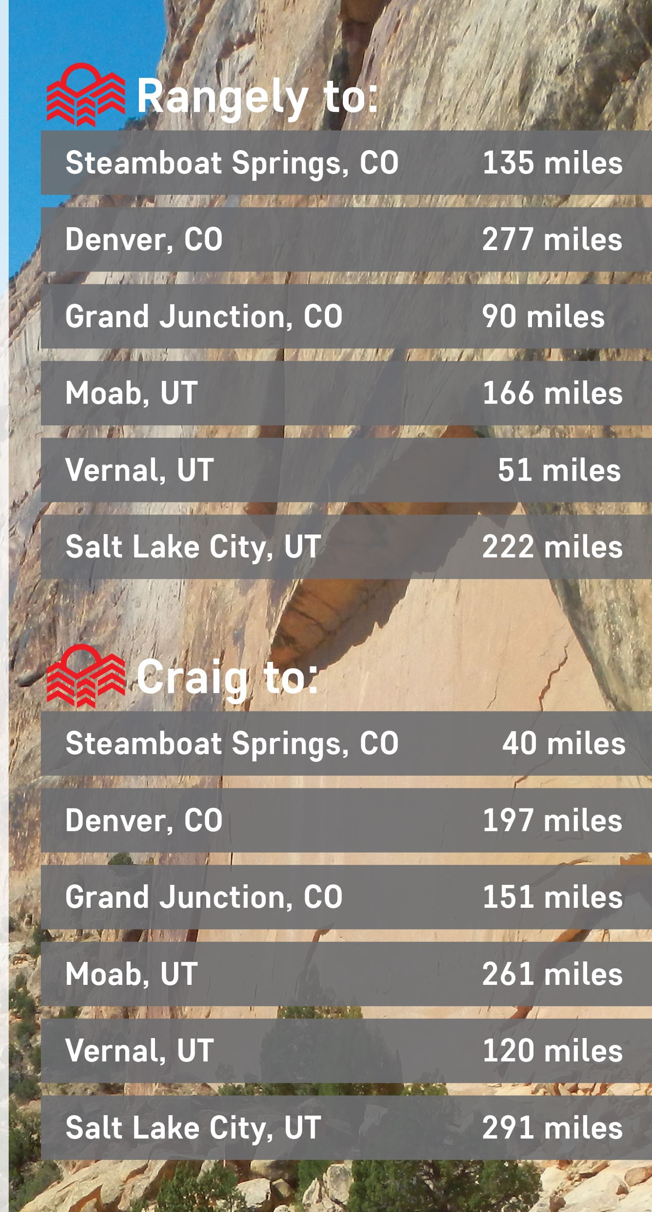 Rangely Craig Travel map